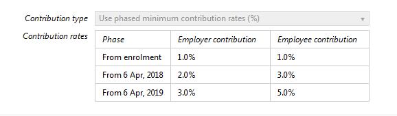 Employee Tax Relief Brightpay Documentation