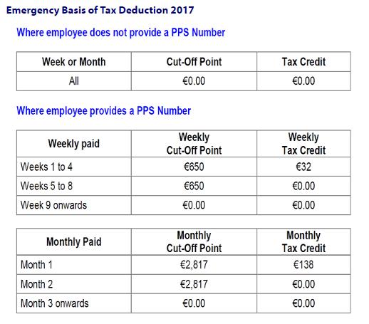 Emergency Tax Basis Brightpay Documentation