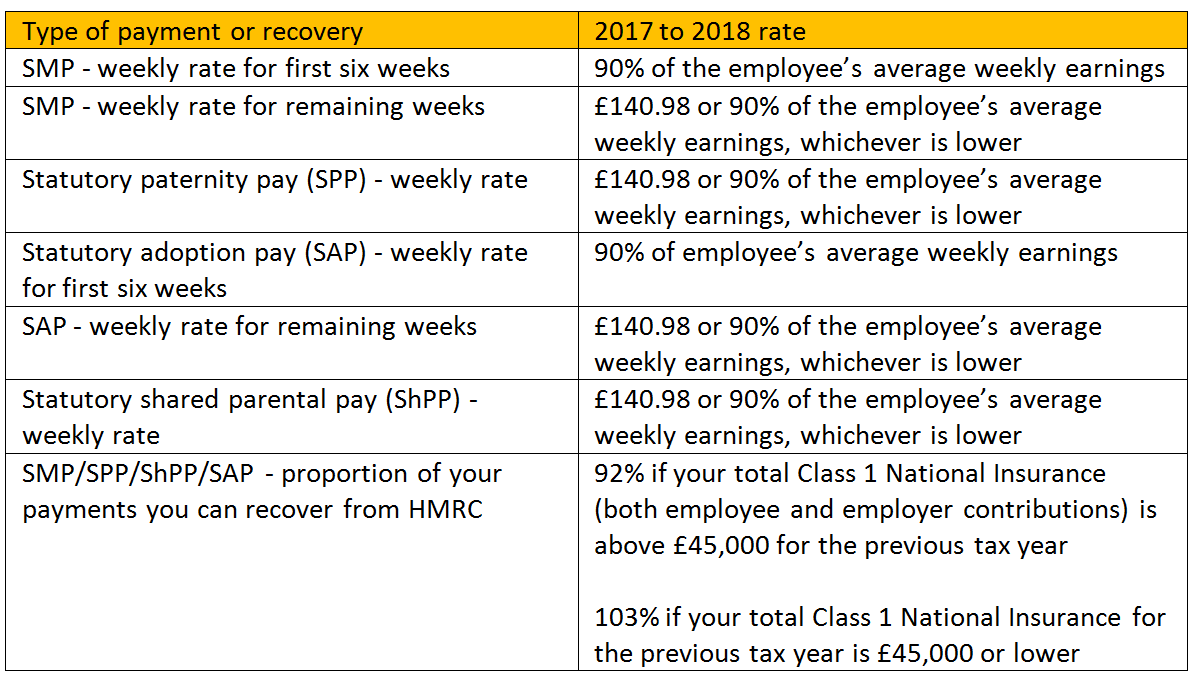 Teaching assistant pay scale and salary information | Tes