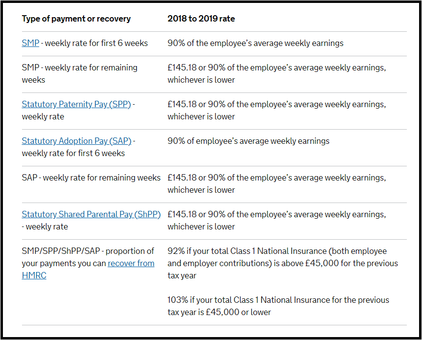 Staff sickness rates in UK 'half that of Germany' | Money ...